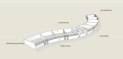 Campus Victoria Carsolio TABB