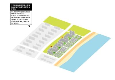 Dongjiang Harbor Master Plan