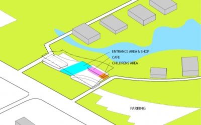 Green Visitor Center JDS