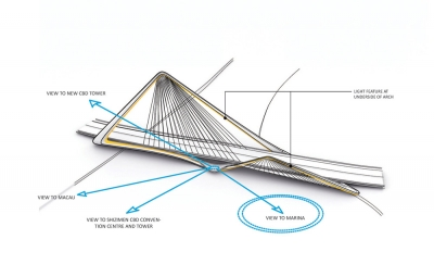 Infinity Loop Bridge