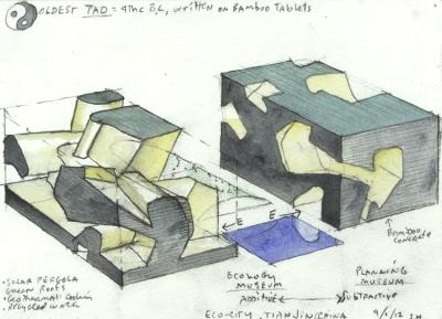 Tianjin Ecology Museums Steven Holl
