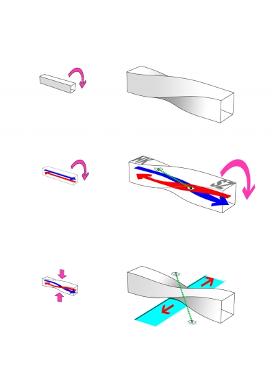Twisted Link WAU Design