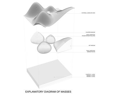Pikasch Architecture Studio