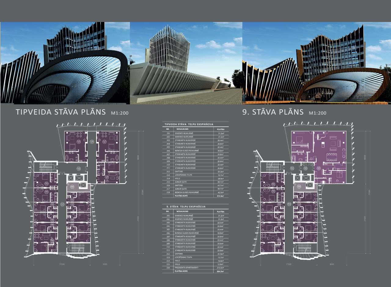 hotel business plan powerpoint presentation