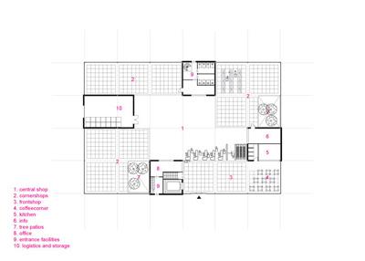 Shift Architecture Urbanism