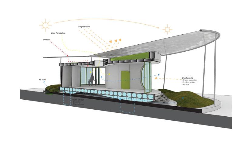 Modular Classroom Rfp ~ Classroom of the future by lava