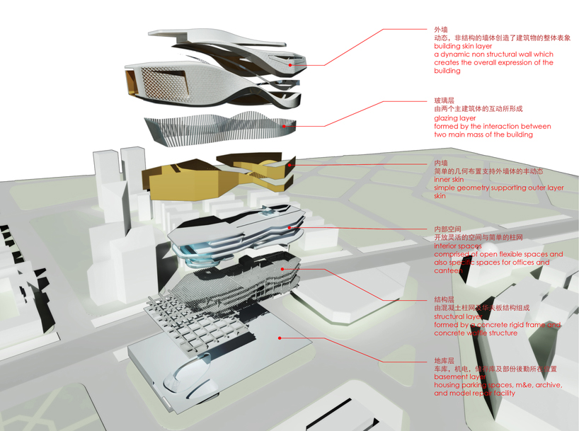 Dalian museum competition design by 10 design for Concept design and planning
