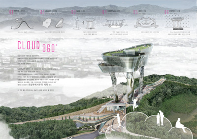 Cloud 360 Kyungam