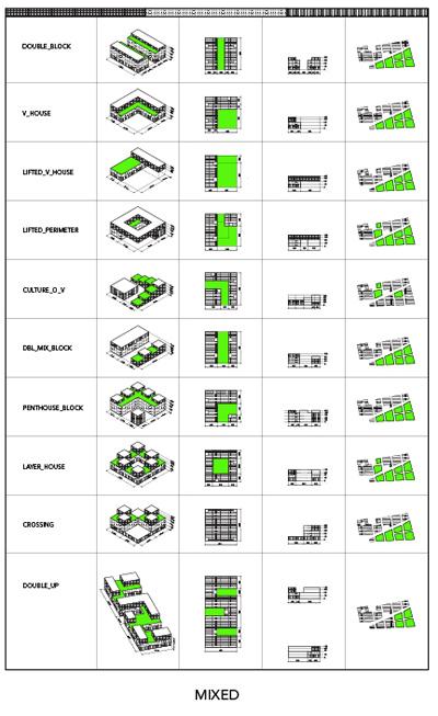 Farum WEArchitecture