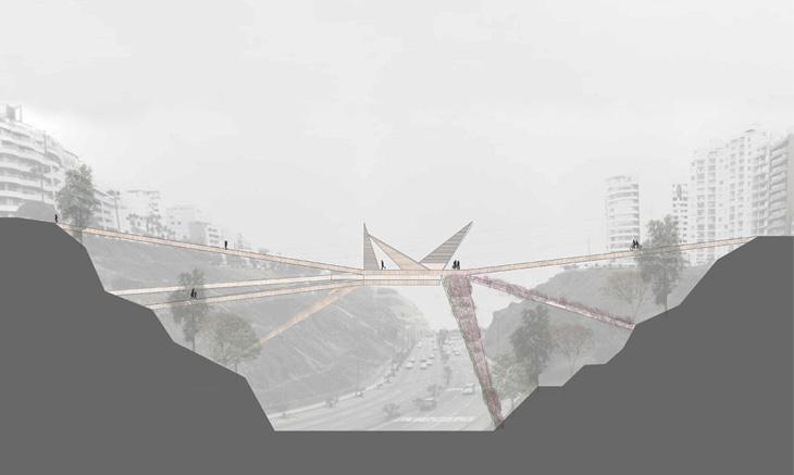 Miraflores-Barranco Bridge OOIIO