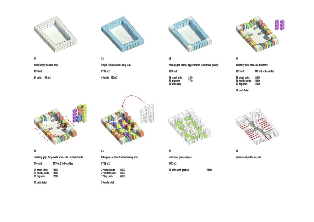 Urban hybrid housing by mvrdv for Concept of space in architecture pdf