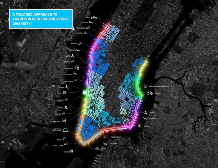 BIG U  Manhattan