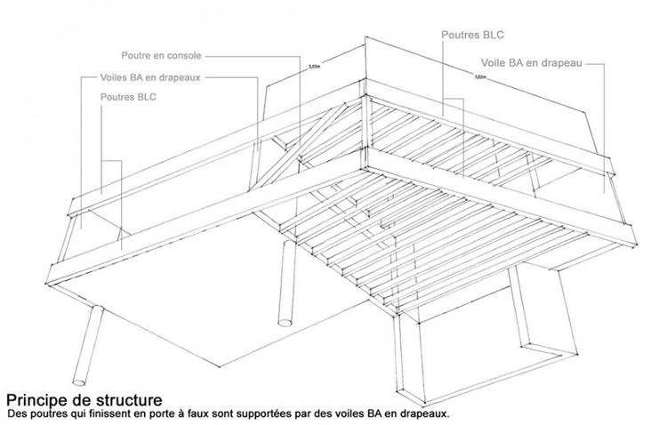 Portal-Thomas-Teissier-Architecture-Designs-Maison-Spirale-10