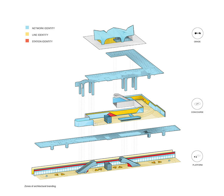 Qatar-Integrated-Railway-Project-by-Ben-Van-Berkel-UNStudio-11
