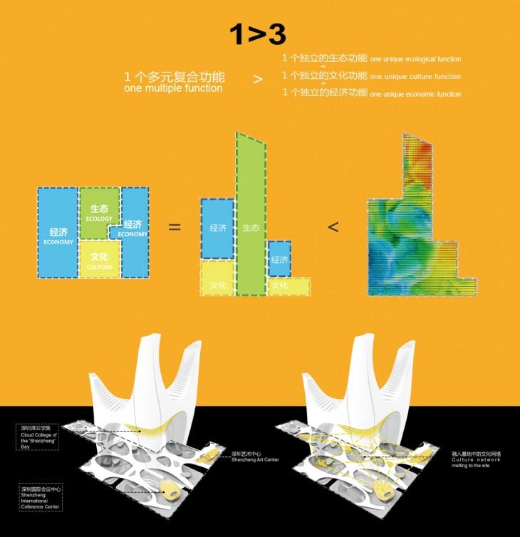 05 concept diagram