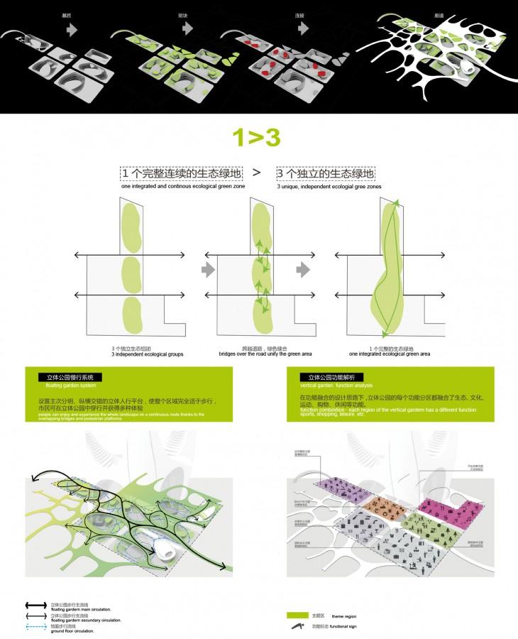 06 public space diagram