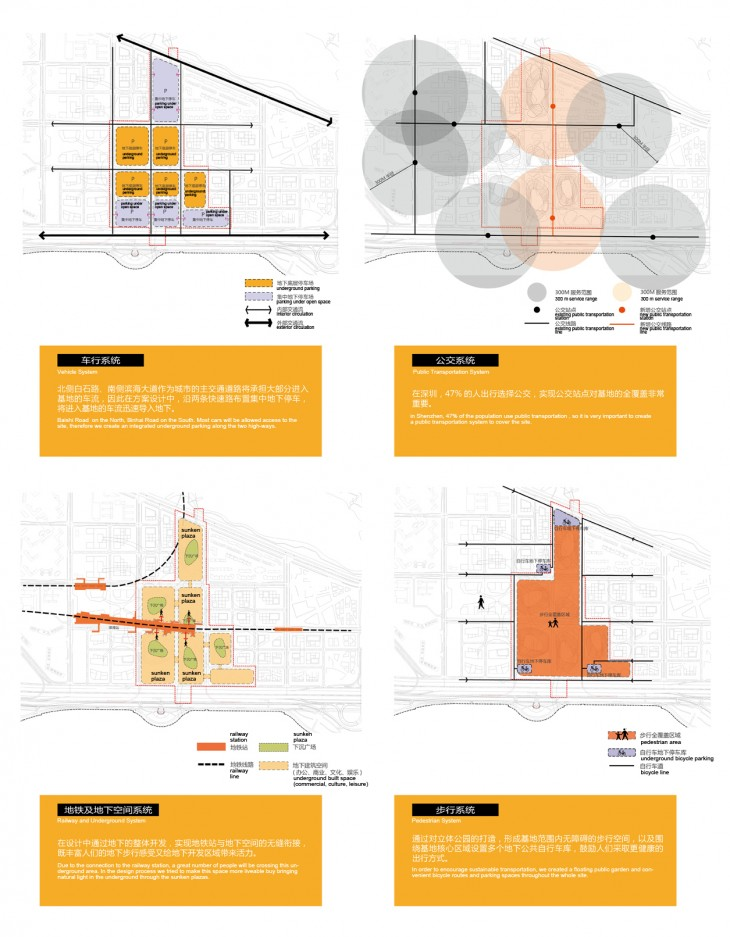 07 transportation diagrams