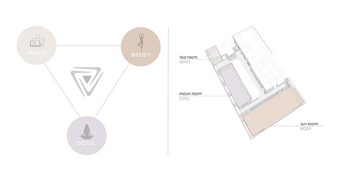 Tru3 Yoga Studio By Itginteriors 51 Archiscene Your Daily Architecture Design Update